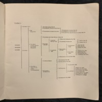 St. Thomas Aquinas: An Outline of the Summa Theologica (1950), Chart Example.